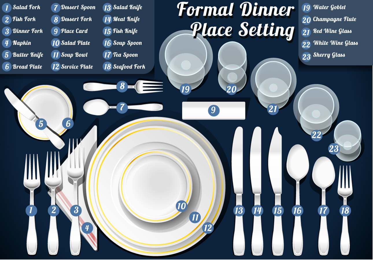 the ultimate table setting guide UDTZGHC