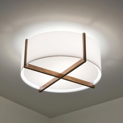 Modern ceiling lights – a no-go, not to have them