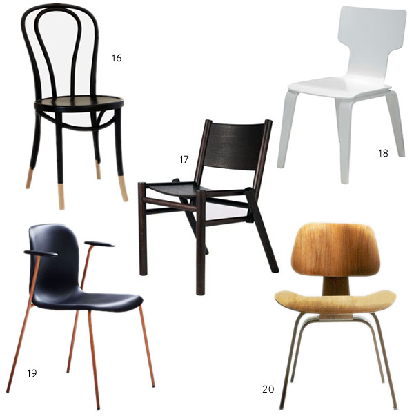 Affordable Dining Chairs 2016 Affordable Dining Chairs